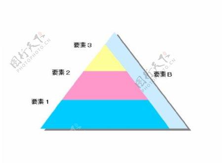 PT图表素材之金字塔结构
