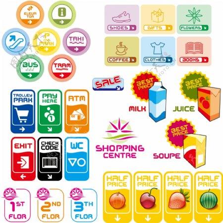 超市指示系统