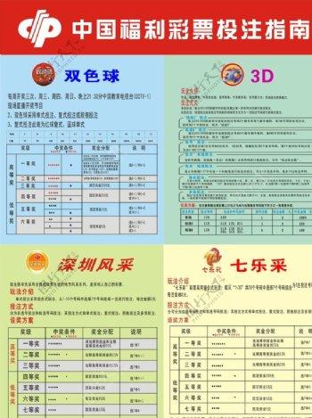 中国福利彩票投注指南