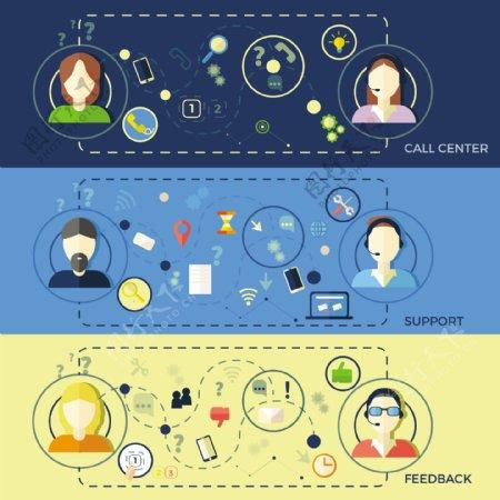 扁平的客户服务背景