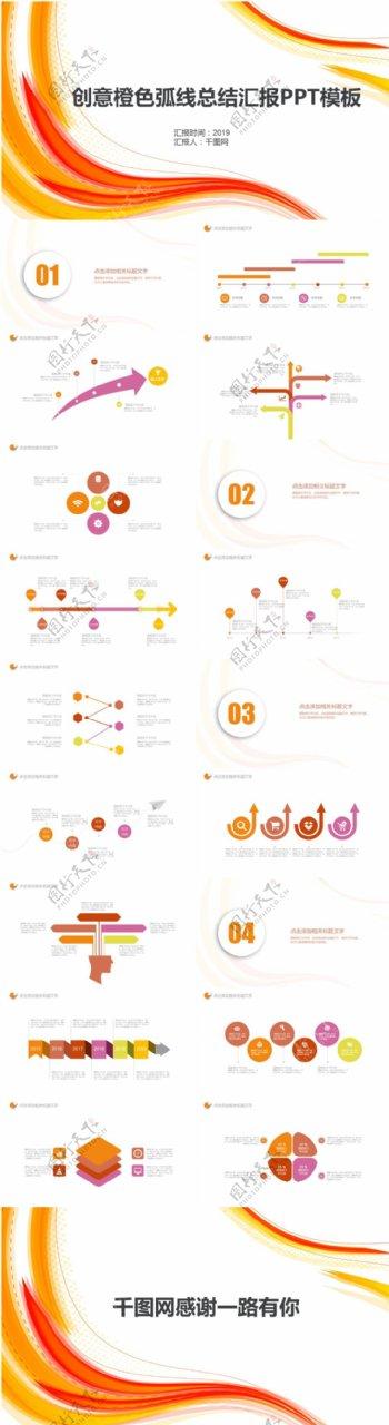创意橙色弧线总结汇报PPT模板
