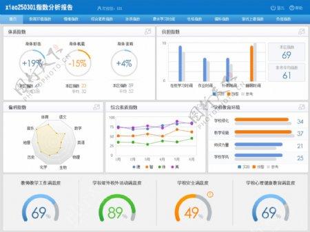 指数分析报告统计页面