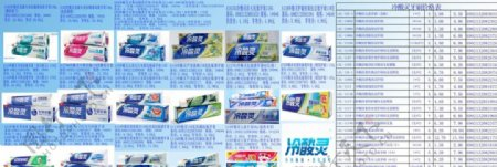 冷酸灵产品明细图解及标准陈列图
