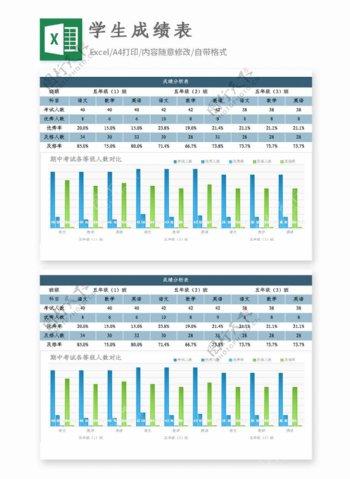 学生成绩分析表Excel模板