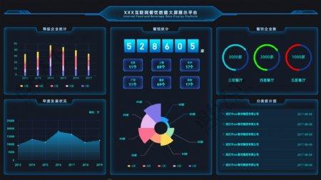 大屏数据可视化UI界面