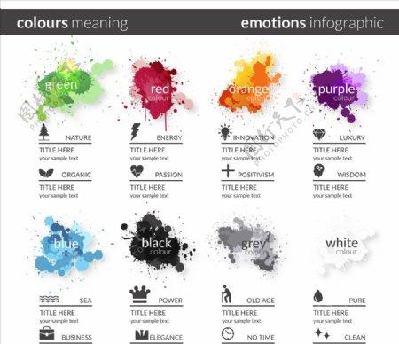 情感信息图表图片
