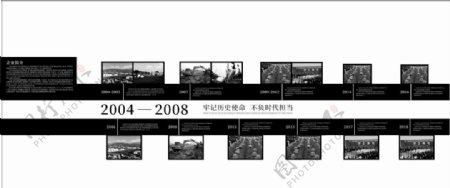 石油发展历程图片
