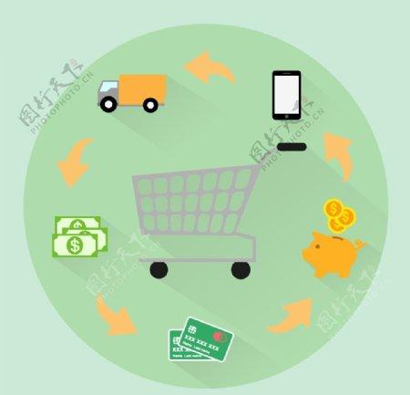 商品流通背景图片