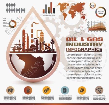 环境环保信息图表图片