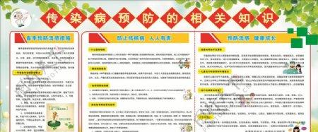 学校传染病预防公告栏图片